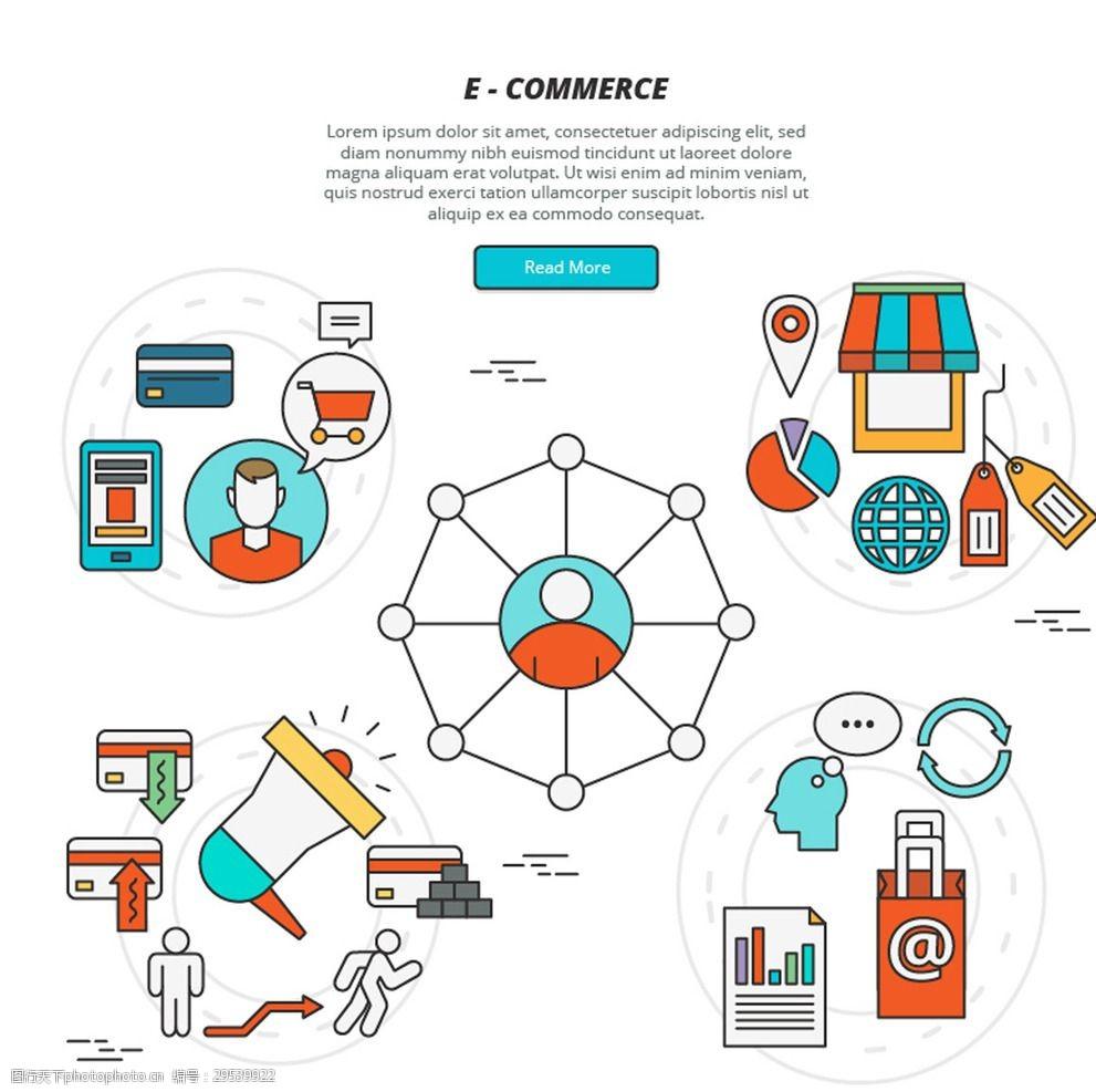 中国B2C电子商务行业市场发展战略研究及